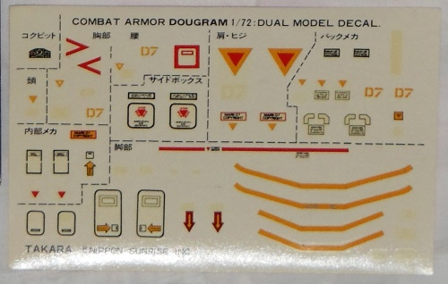 Fang of the Sun Combat Armor Dougram Takara 1/72 scale from anime tv show (太陽の牙ダグラム )Fang of the Sun Dougram 1981-1983 decals