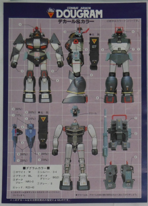Fang of the Sun Combat Armor Dougram Takara 1/72 scale from anime tv show Taiyou no Kiba Dougram 1981-1983 太陽の牙ダグラム